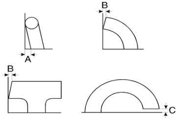Alignment tolerances are concerned with the way that the ends of a fitting are cut. Exaggerated distortions are shown for clarity in the diagram below.